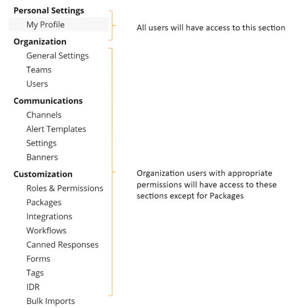 Relay Admin Console