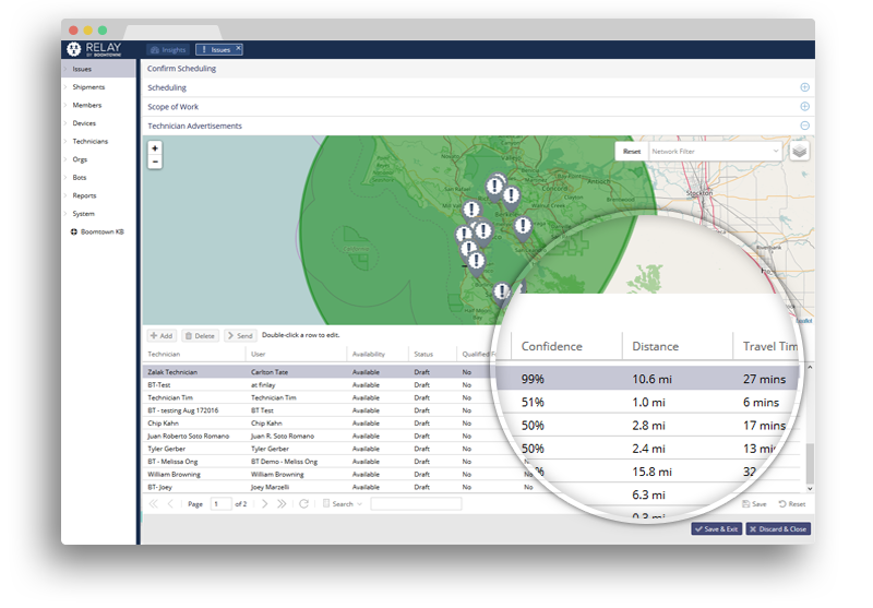 Relay Intelligent Scheduling