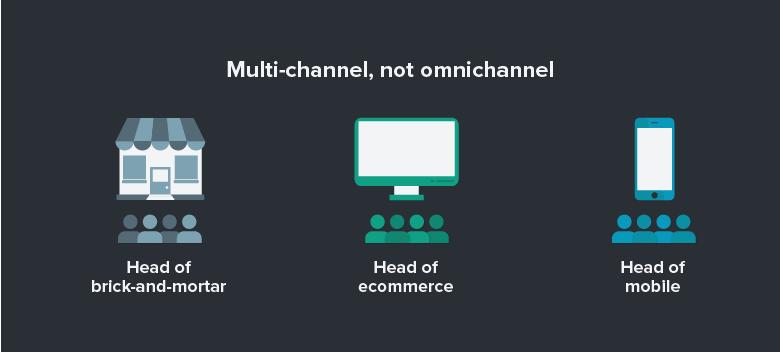 Multi-channel, not omnichannel