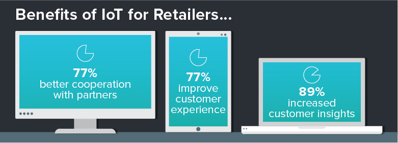 benefits of IoT for retailers