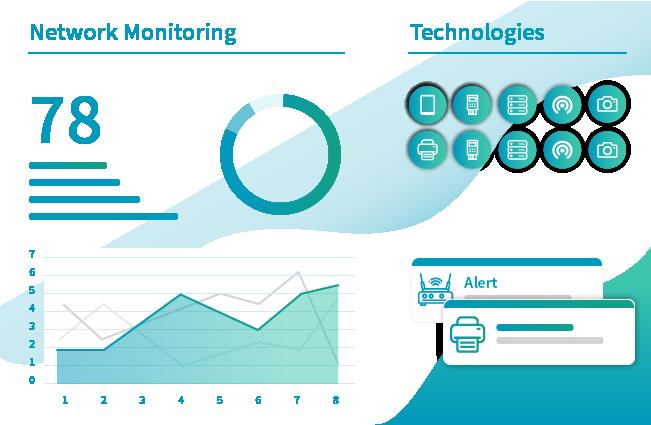 Network Monitoring Dashboard & Alerts