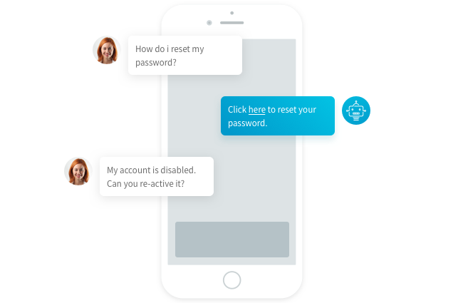 Omnichannel Support - SMS Support
