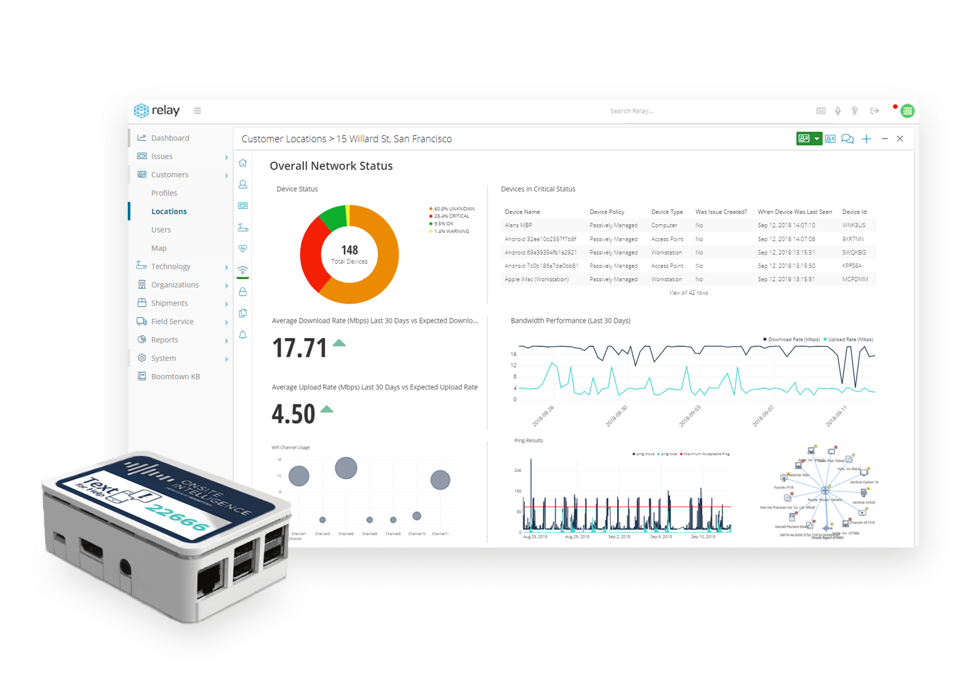 Relay technology support dashboard